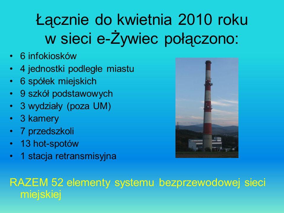 Łącznie do kwietnia 2010 roku w sieci e-Żywiec połączono: