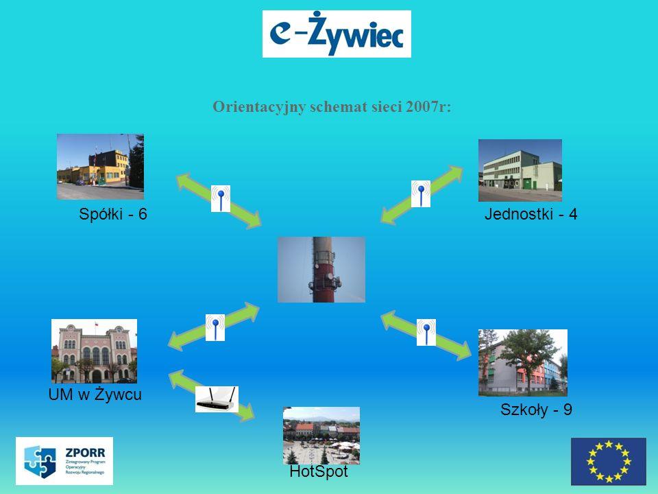 Orientacyjny schemat sieci 2007r: