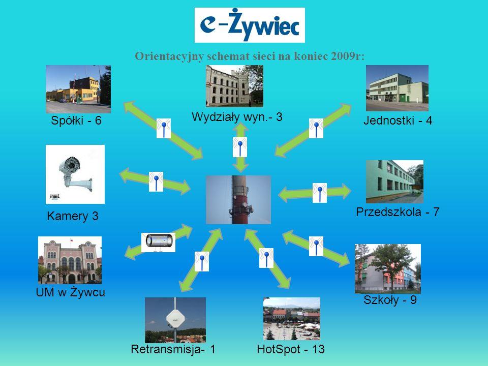 Orientacyjny schemat sieci na koniec 2009r: