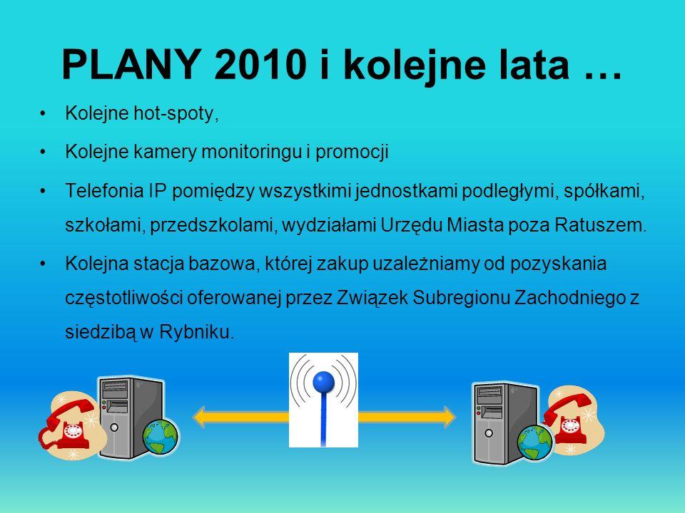 PLANY 2010 i kolejne lata … Kolejne hot-spoty,