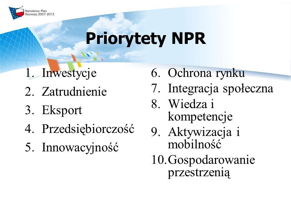Priorytety NPR Inwestycje Zatrudnienie Eksport Przedsiębiorczość
