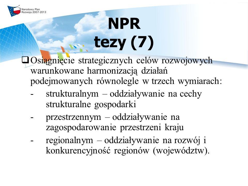 NPR tezy (7) Osiągnięcie strategicznych celów rozwojowych warunkowane harmonizacją działań podejmowanych równolegle w trzech wymiarach: