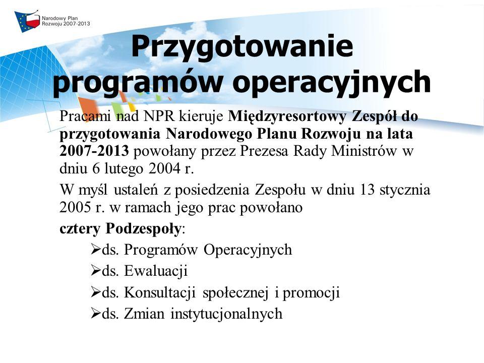 Przygotowanie programów operacyjnych