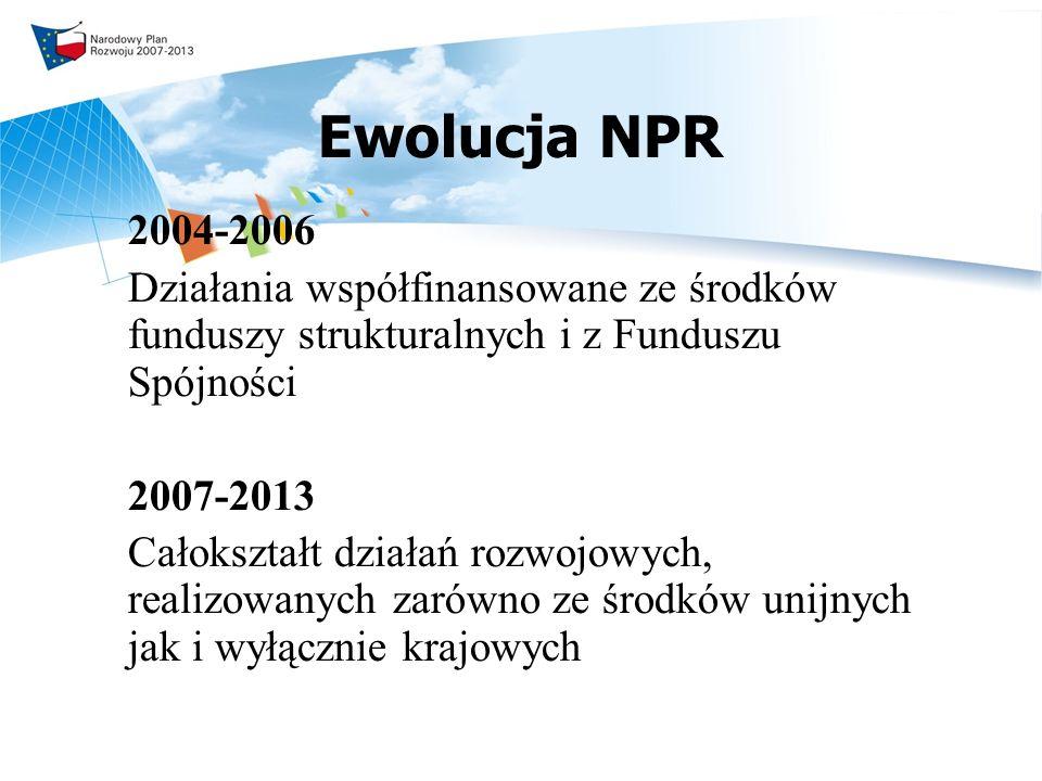 Ewolucja NPR 2004-2006. Działania współfinansowane ze środków funduszy strukturalnych i z Funduszu Spójności.