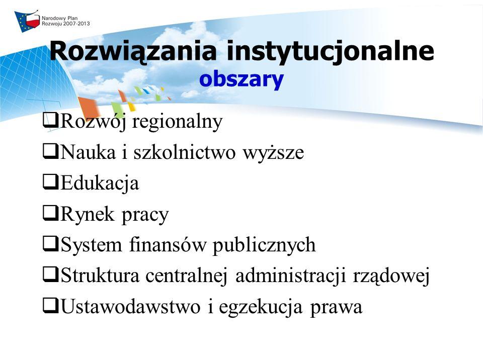 Rozwiązania instytucjonalne obszary
