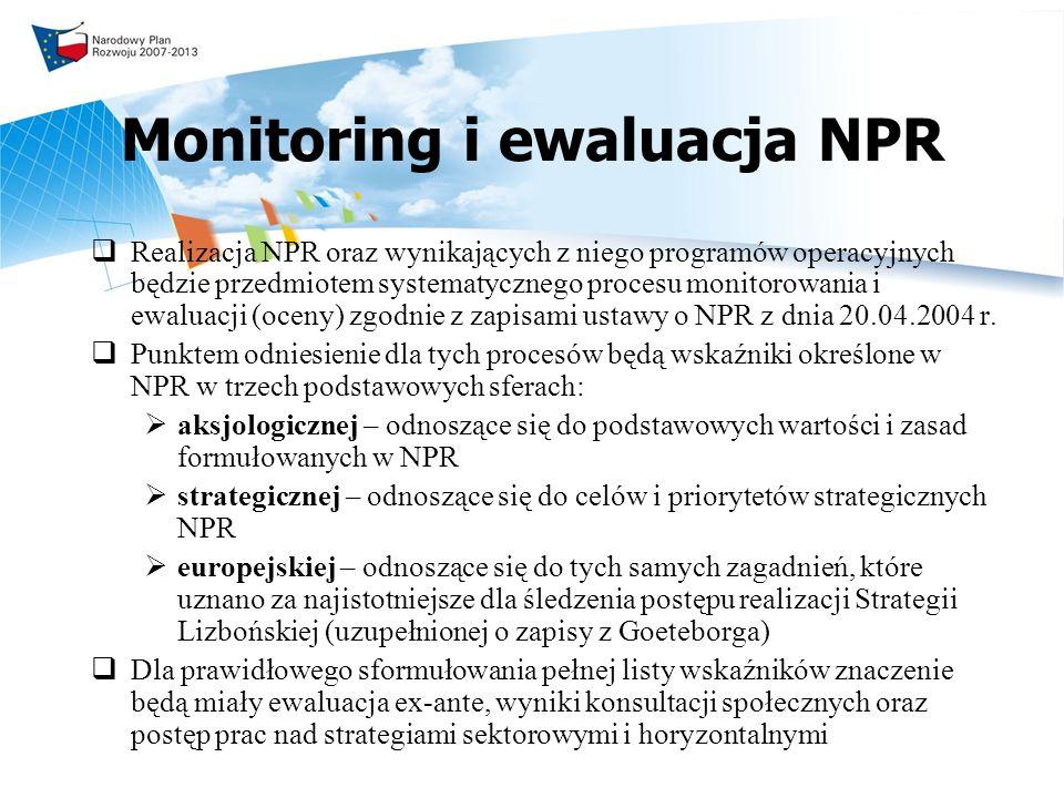 Monitoring i ewaluacja NPR