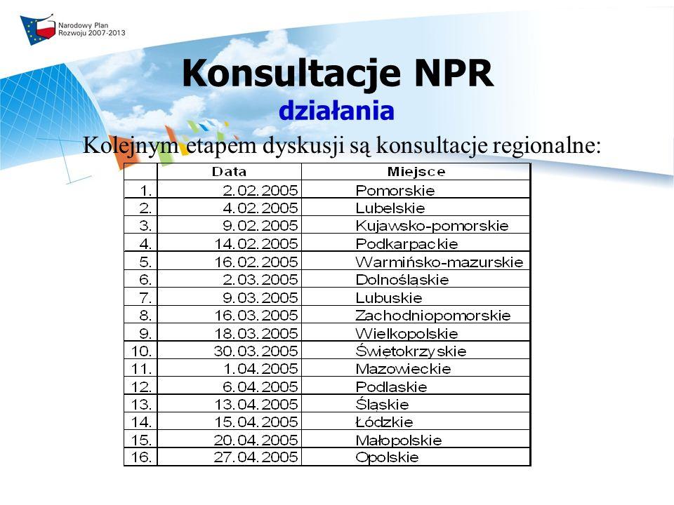 Konsultacje NPR działania