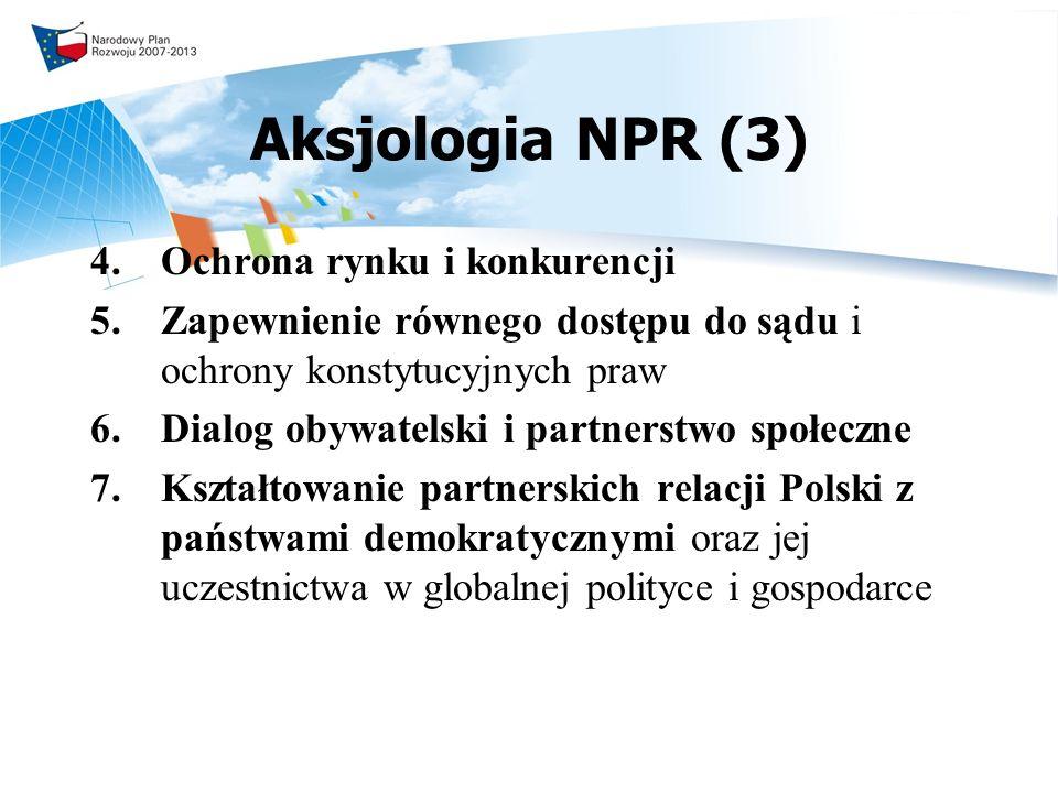 Aksjologia NPR (3) Ochrona rynku i konkurencji