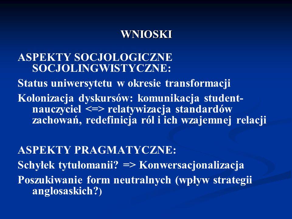 WNIOSKI ASPEKTY SOCJOLOGICZNE SOCJOLINGWISTYCZNE: Status uniwersytetu w okresie transformacji.