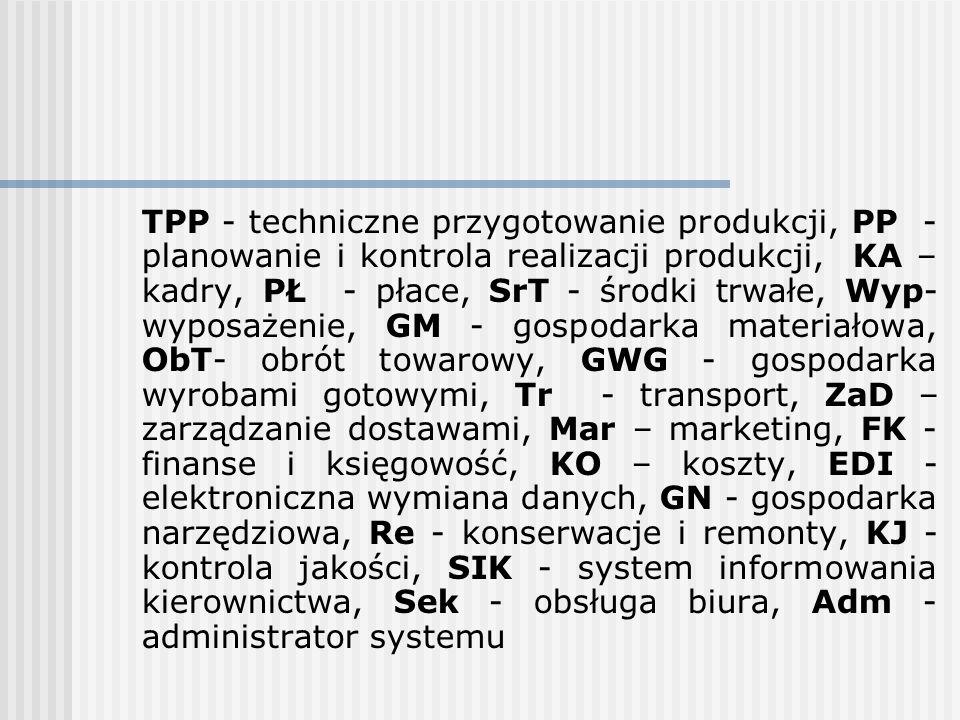 TPP - techniczne przygotowanie produkcji, PP - planowanie i kontrola realizacji produkcji, KA – kadry, PŁ - płace, SrT - środki trwałe, Wyp- wyposażenie, GM - gospodarka materiałowa, ObT- obrót towarowy, GWG - gospodarka wyrobami gotowymi, Tr - transport, ZaD – zarządzanie dostawami, Mar – marketing, FK - finanse i księgowość, KO – koszty, EDI - elektroniczna wymiana danych, GN - gospodarka narzędziowa, Re - konserwacje i remonty, KJ - kontrola jakości, SIK - system informowania kierownictwa, Sek - obsługa biura, Adm - administrator systemu