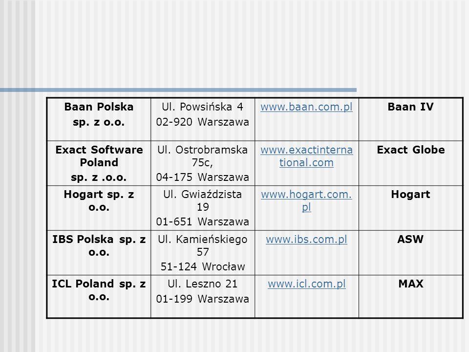 Baan Polskasp. z o.o. Ul. Powsińska 4. 02-920 Warszawa. www.baan.com.pl. Baan IV. Exact Software Poland.