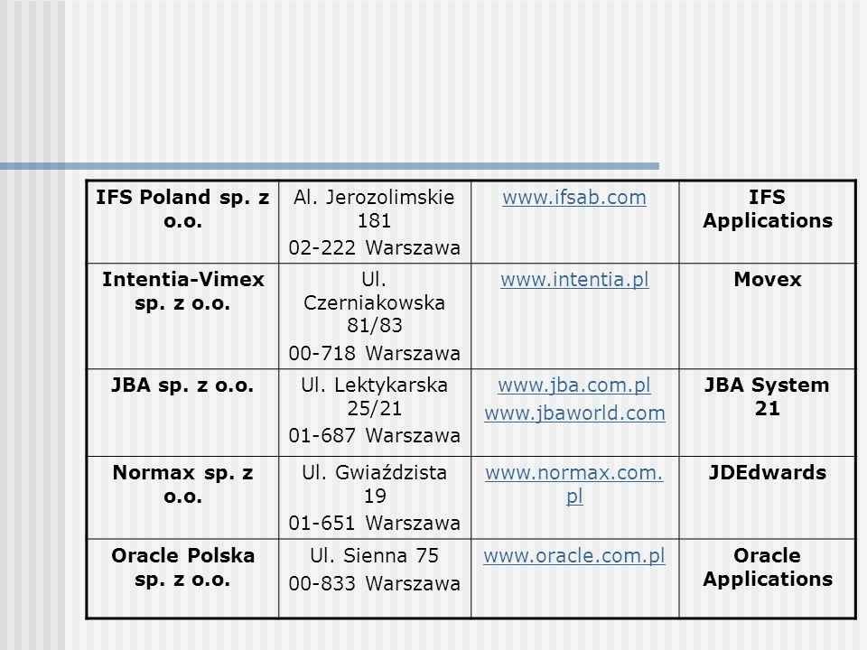IFS Poland sp. z o.o.Al. Jerozolimskie 181. 02-222 Warszawa. www.ifsab.com. IFS Applications. Intentia-Vimex sp. z o.o.