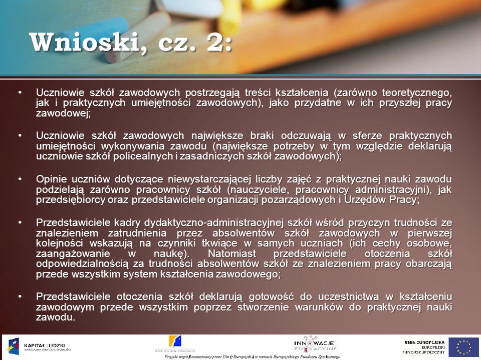 Wnioski, cz. 2: