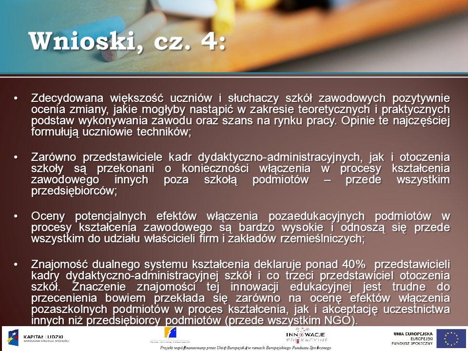 Wnioski, cz. 4: