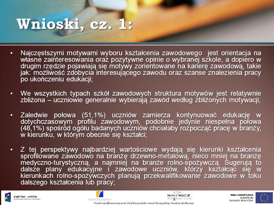 Wnioski, cz. 1: