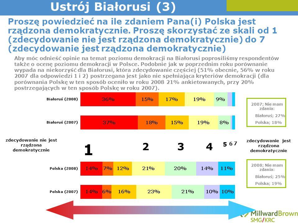 Ustrój Białorusi (3)