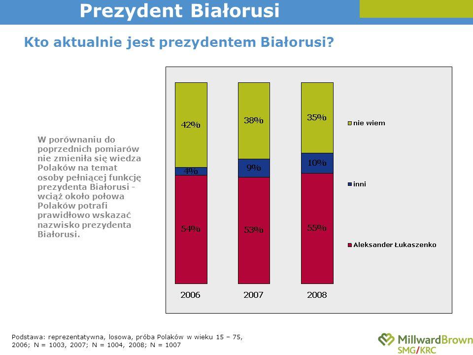 Kto aktualnie jest prezydentem Białorusi