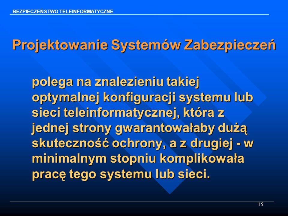 Projektowanie Systemów Zabezpieczeń