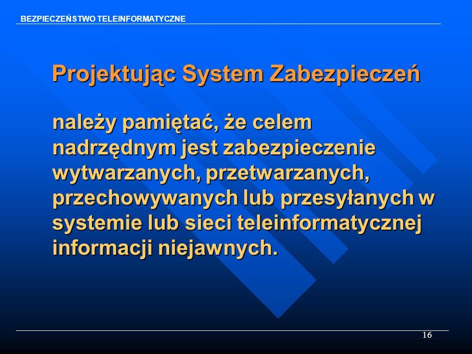 Projektując System Zabezpieczeń