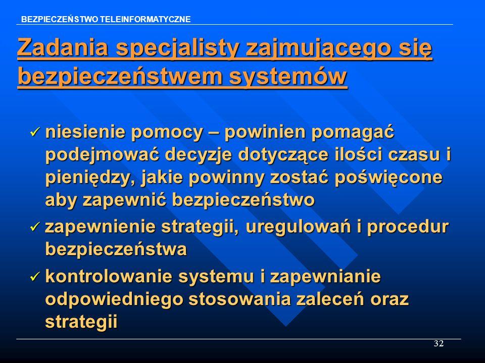Zadania specjalisty zajmującego się bezpieczeństwem systemów