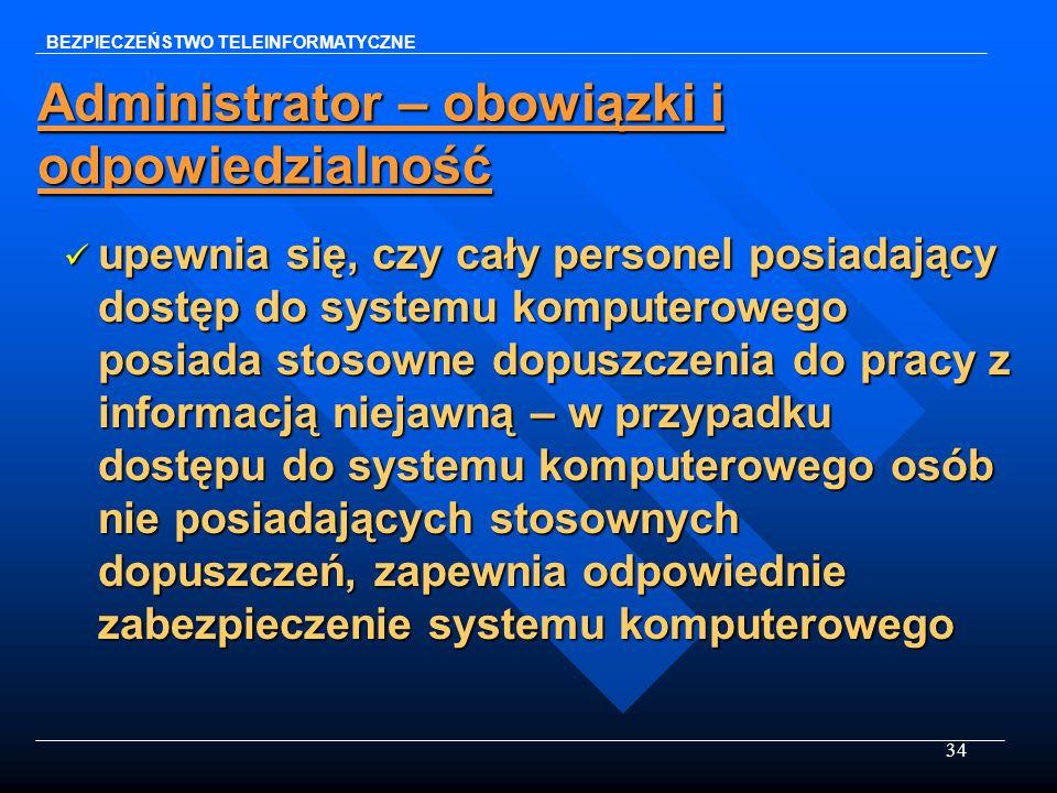 Administrator – obowiązki i odpowiedzialność