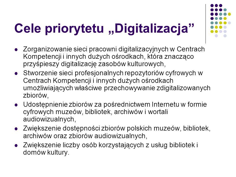 "Cele priorytetu ""Digitalizacja"