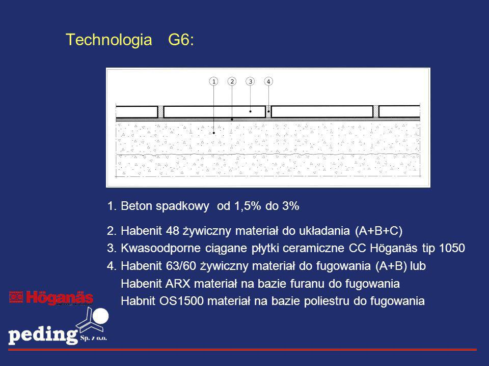 Technologia G6: 1. Beton spadkowy od 1,5% do 3%
