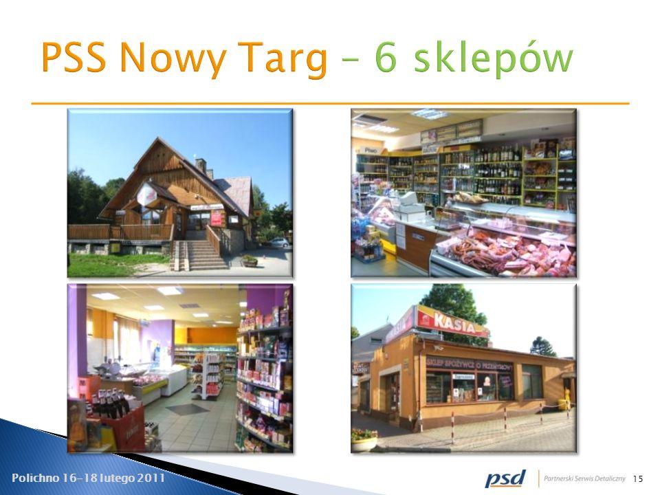 PSS Nowy Targ – 6 sklepów
