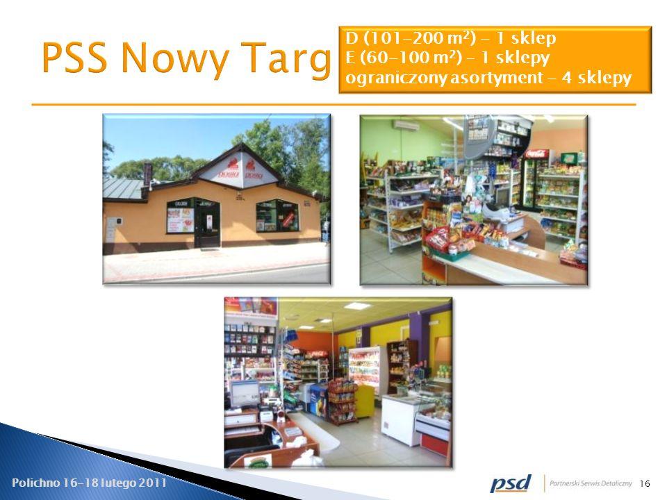 PSS Nowy Targ D (101-200 m2) - 1 sklep E (60-100 m2) – 1 sklepy