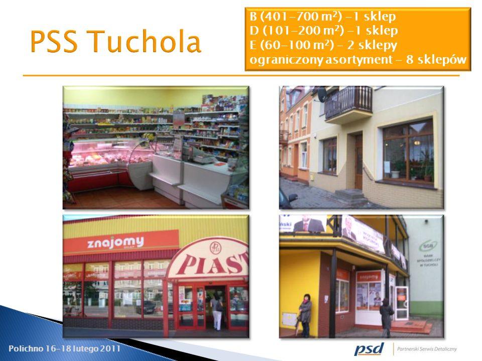 PSS Tuchola B (401-700 m2) -1 sklep D (101-200 m2) -1 sklep