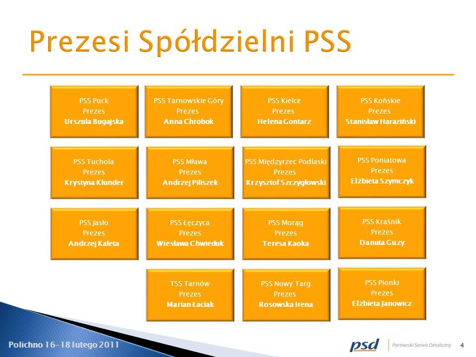 Prezesi Spółdzielni PSS