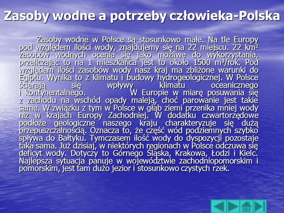 Zasoby wodne a potrzeby człowieka-Polska