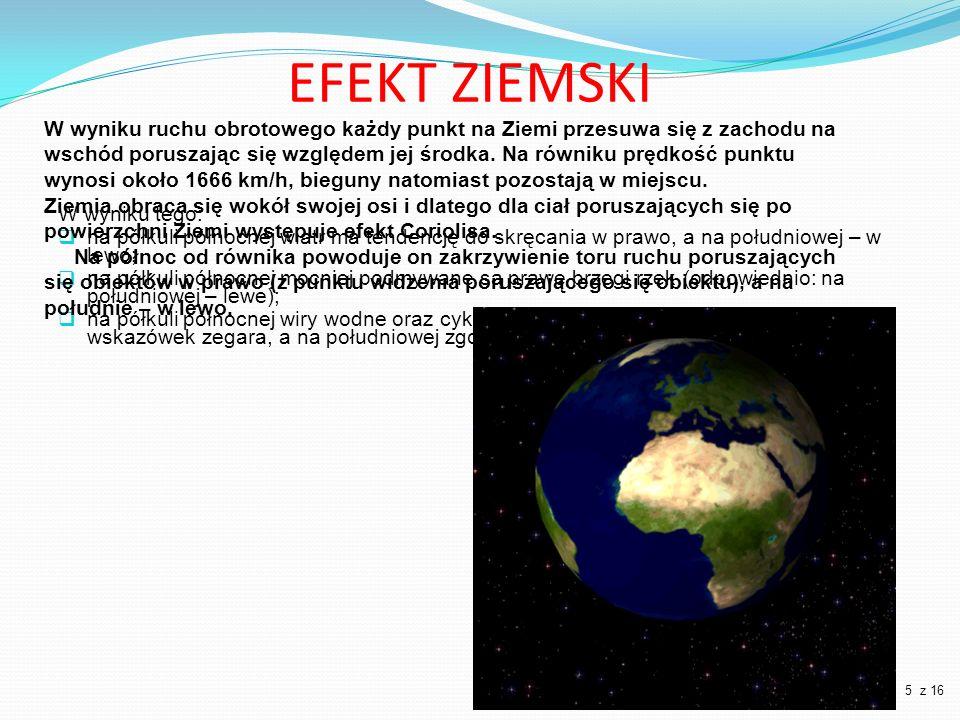 EFEKT ZIEMSKI