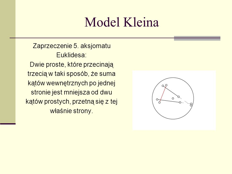 Model Kleina Zaprzeczenie 5. aksjomatu Euklidesa: