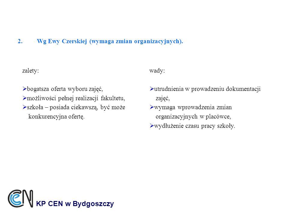 KP CEN w Bydgoszczy Wg Ewy Czerskiej (wymaga zmian organizacyjnych).