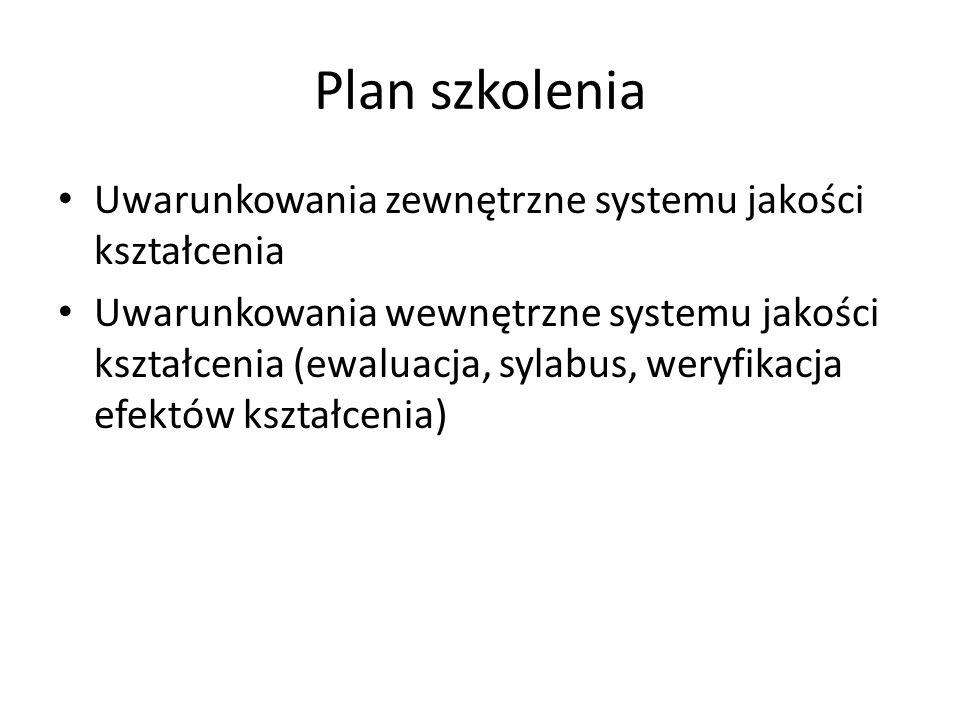 Plan szkolenia Uwarunkowania zewnętrzne systemu jakości kształcenia