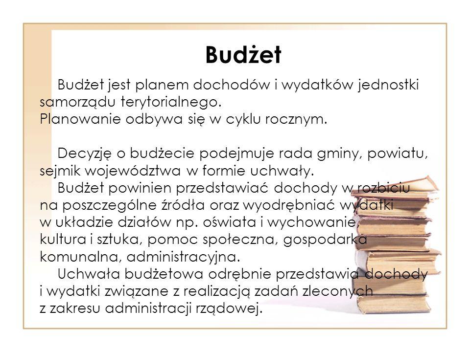 Budżet samorządu terytorialnego.