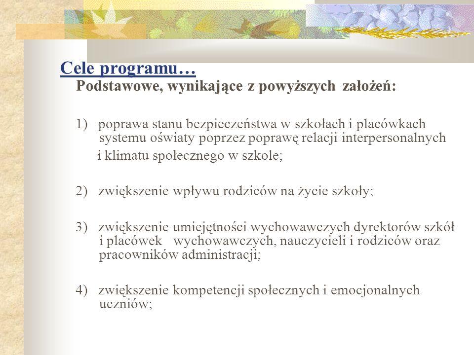 Cele programu… Podstawowe, wynikające z powyższych założeń: