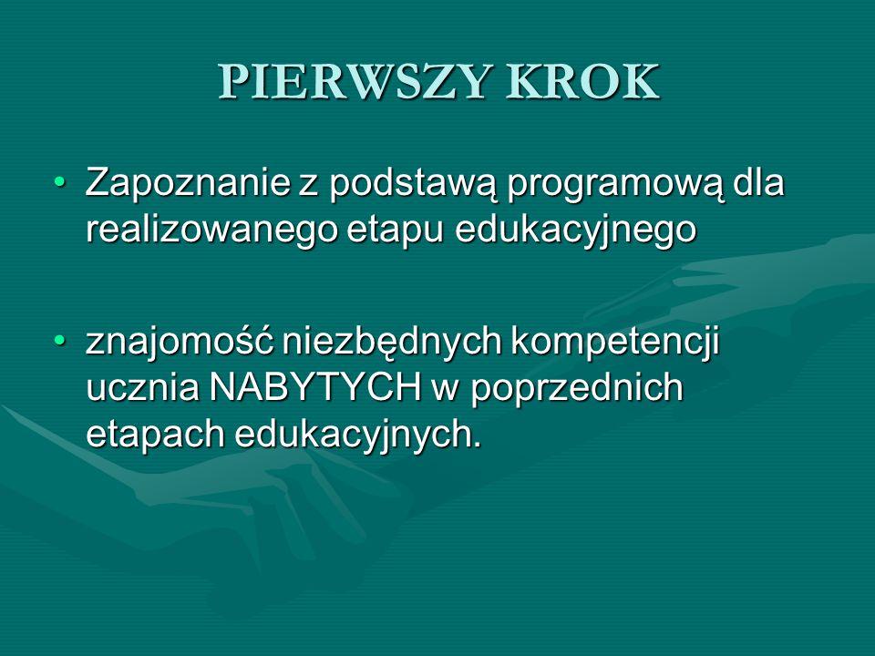 PIERWSZY KROK Zapoznanie z podstawą programową dla realizowanego etapu edukacyjnego.