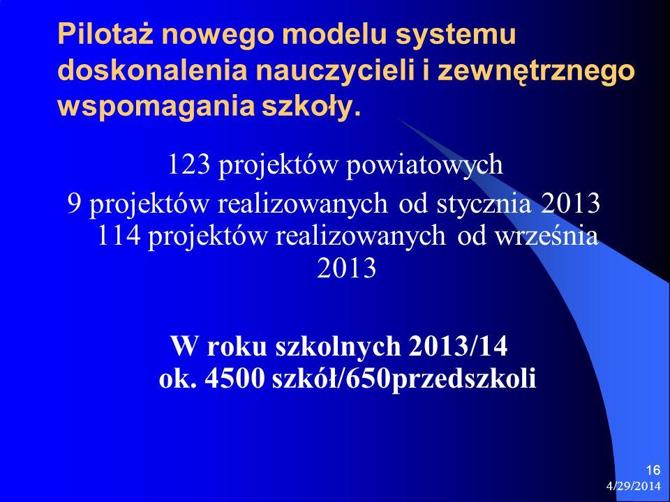 123 projektów powiatowych