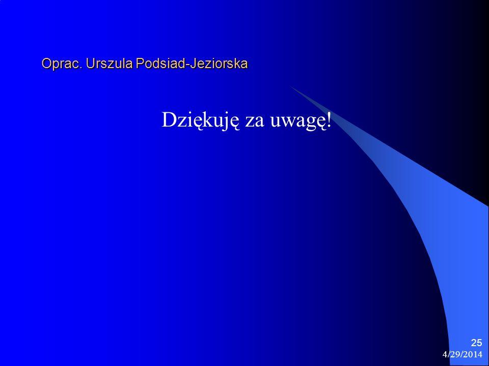 Oprac. Urszula Podsiad-Jeziorska