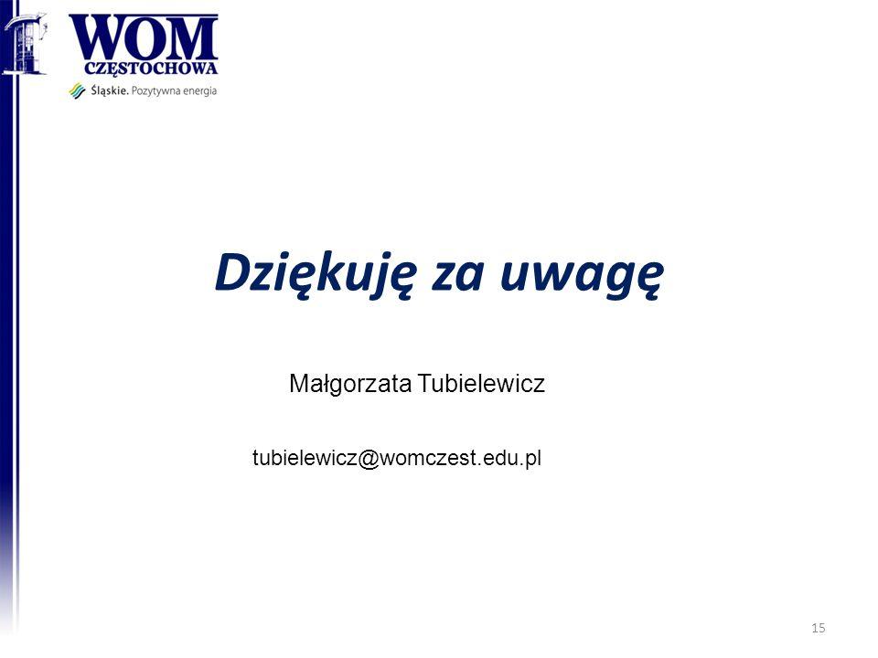 Dziękuję za uwagę Małgorzata Tubielewicz tubielewicz@womczest.edu.pl