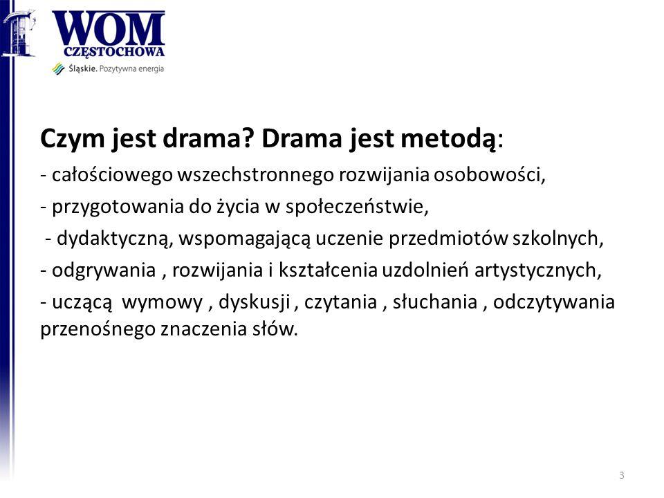 Czym jest drama Drama jest metodą: