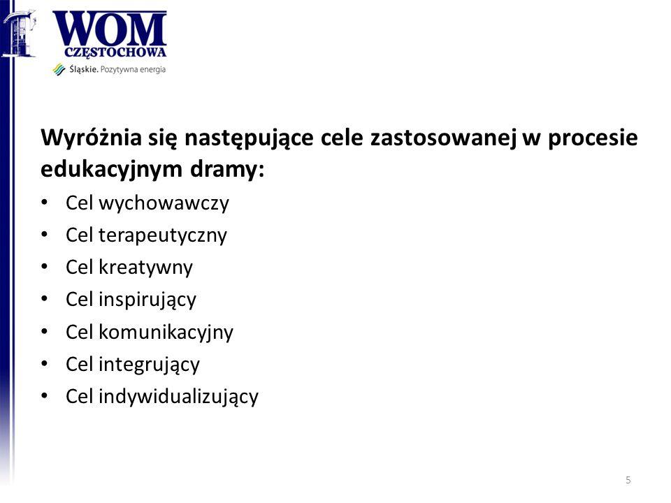 Wyróżnia się następujące cele zastosowanej w procesie edukacyjnym dramy: