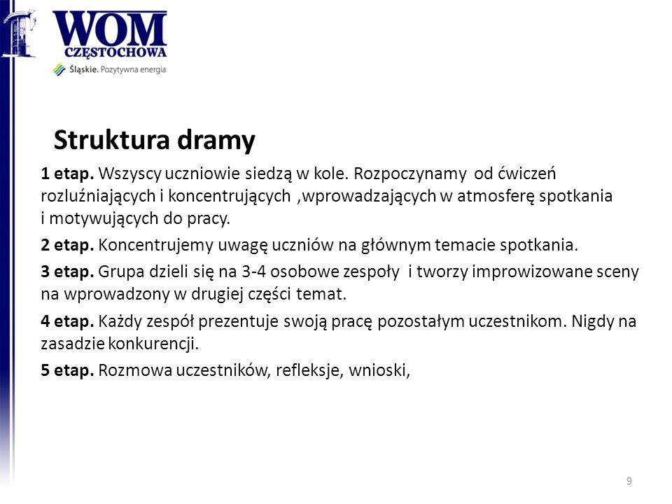 Struktura dramy