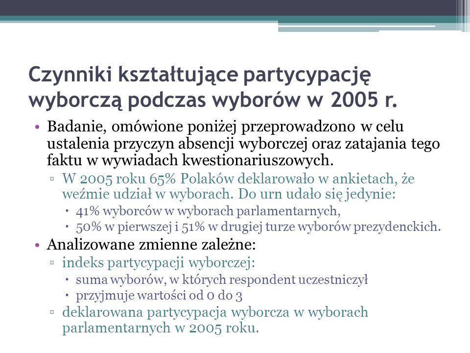 Czynniki kształtujące partycypację wyborczą podczas wyborów w 2005 r.