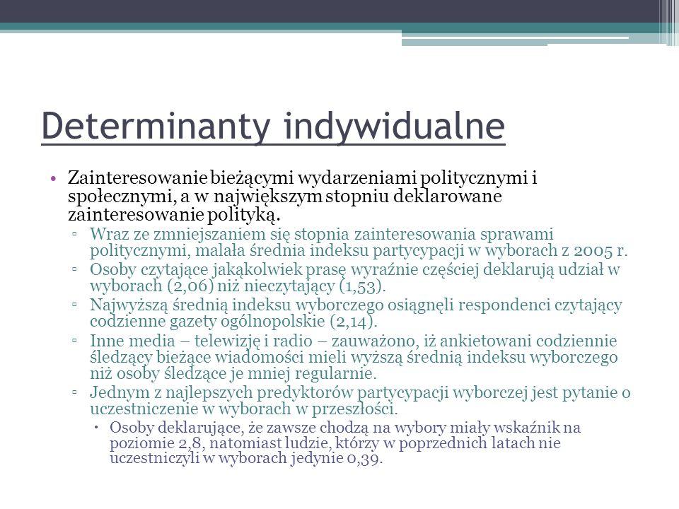 Determinanty indywidualne