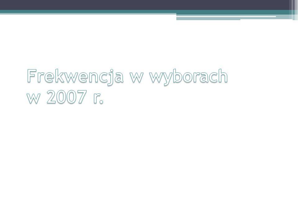 Frekwencja w wyborach w 2007 r.