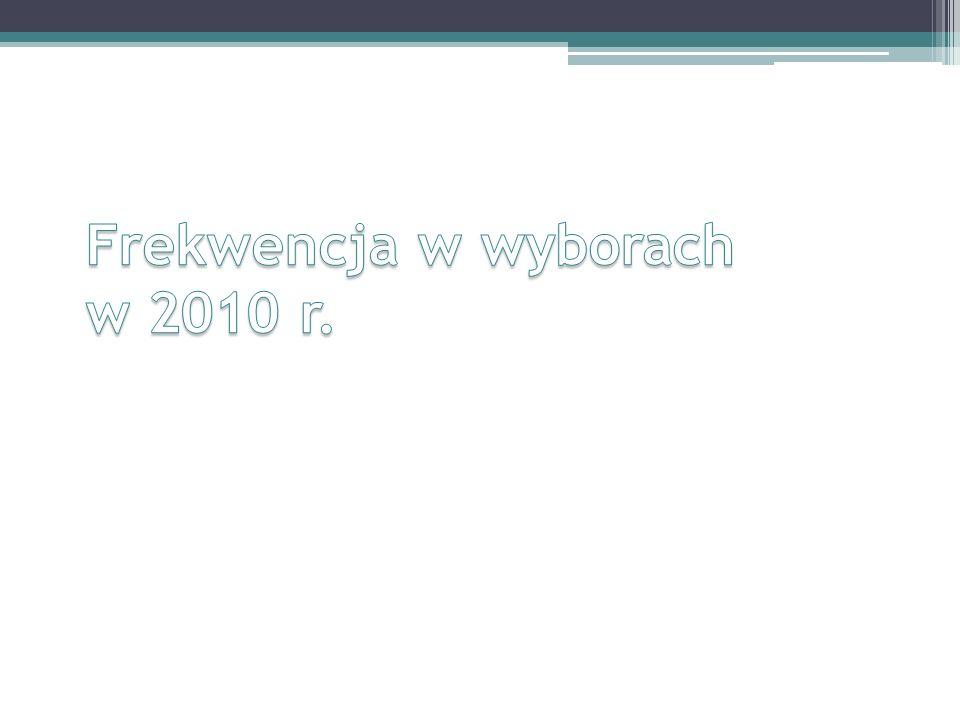 Frekwencja w wyborach w 2010 r.