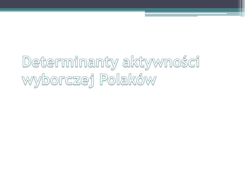Determinanty aktywności wyborczej Polaków